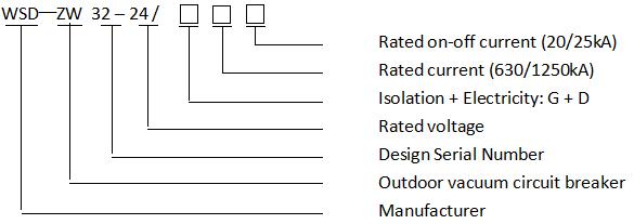 WSD-ZW32-24GD Outdoor AC high voltage vacuum circuit breaker